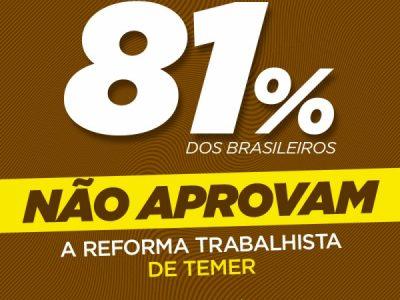 Pesquisa CUT/Vox Populi confirma: 81% dos brasileiros rejeitam Reforma Trabalhista de Temer