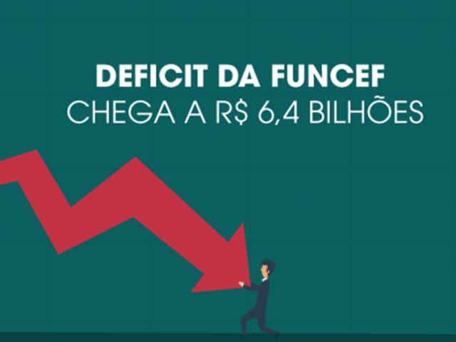 Déficit da Funcef aumentou ao longo de 2019