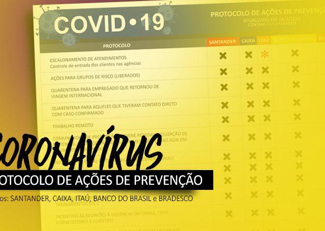 Coronavirus: Comando dos Bancários cobra atitude do Banco Central